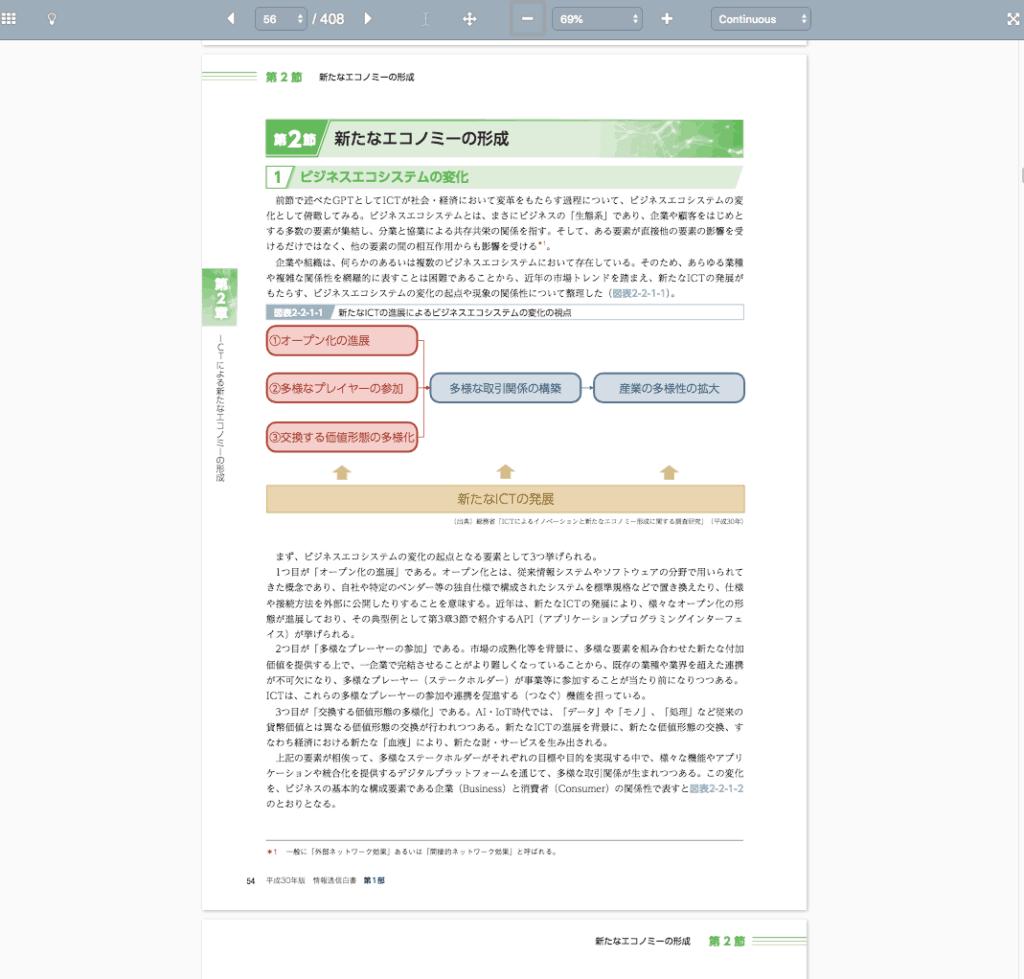 BuildVuに変換されたHTMLファイル