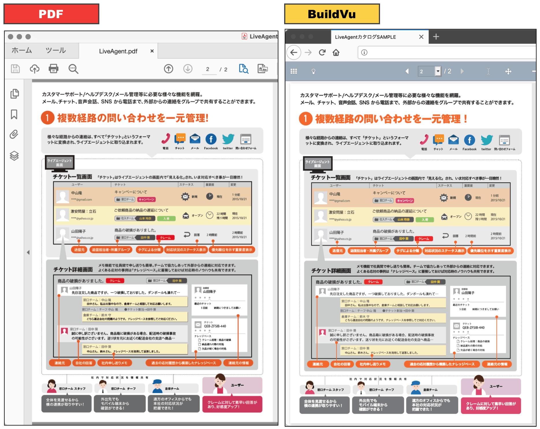 図(右)は、操作解説書をBuildBuで変換したもの、図(左)がオリジナルのPDF版です。